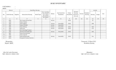 Format Buku Inventaris Kelas | buku inventaris 2010