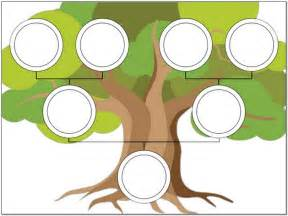 Editable Family Tree Templates Free by Editable Family Tree Template For Children Pictures
