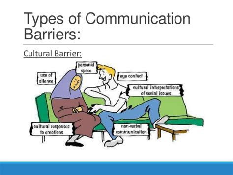 5 Barriers To Purchase Personal Mba by Communication Barriers