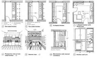 House Planning Online Tool 20k home neufert that s a weird word