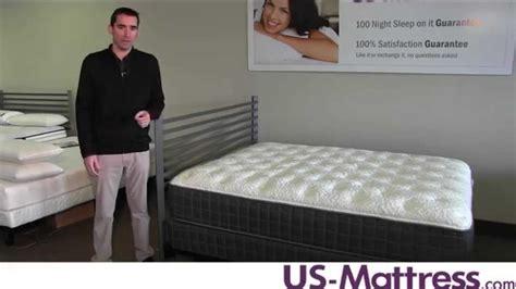 Sleep Max Luxury Guling miralux mattress adjustable base comfort bedding visco rest memory foam mattress