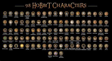 Dragons Set 1 Megablock Ori Original lego the hobbit all characters list xboxachievements