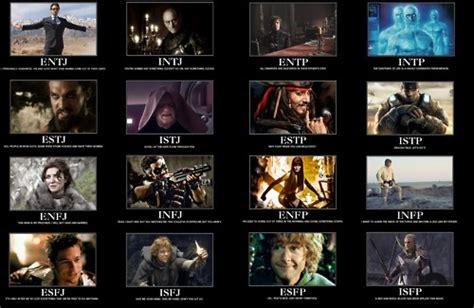 7 Of My Favorite Fictional Characters by Mbti Familiar Characters Estj Stuff Tech