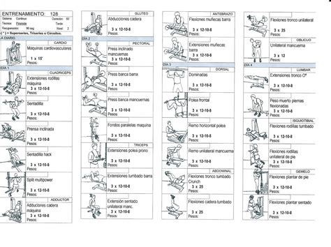 tabla de ejercicios con mancuernas 2015 para principiantes rutina de ejercicios para hombres