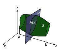 cross section definition math math ebook volume