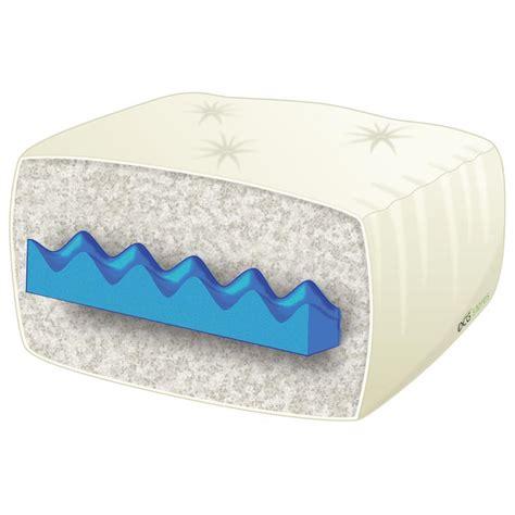 superior comfort mattress reviews 6 superior comfort queen futon mattress dcg stores