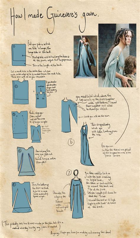 construct 2 8 direction tutorial dress tutorial by lauratolton on deviantart