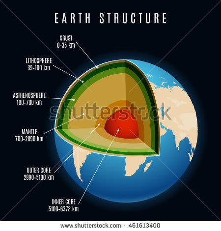 section of lithosphere that carries crust eruption clipart lithosphere pencil and in color