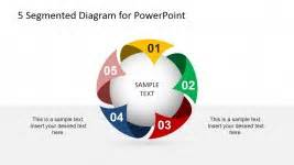 oval circular process diagram for powerpoint slidemodel diagrams for powerpoint