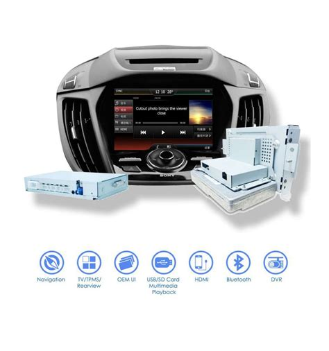 Ford Navigation by Ford Sync Navigation Upgrade
