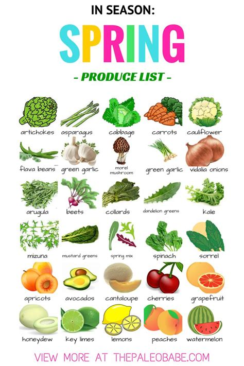 vegetables used in food 46 best images about food facts on fruits