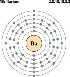 how many protons are in strontium atom diagrams barium atom homework helpers
