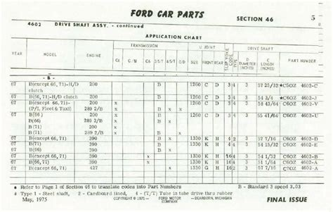 ford u joint sizes autos classic