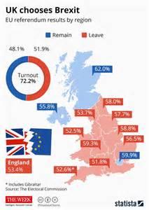 map uk eu referendum results eu referendum how did your area vote the week uk