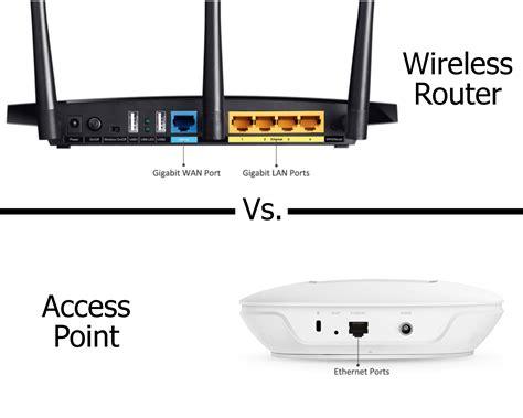 Router Wifi Untuk Media sandobiz co id akhirnya anda mengetahui fungsi