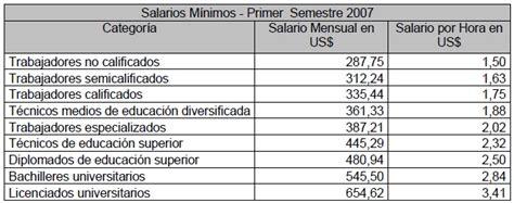 decreto de salarios minimos segundo semestre 2016 costa rica decreto de salarios minimos primer semestre costa rica