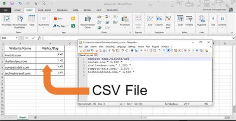 csv format microsoft excel csv file ค ออะไร technointrend