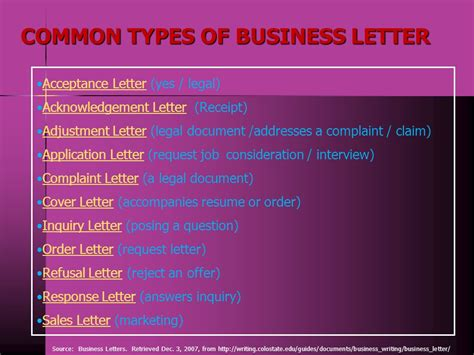 Business Type Response Letter business corespondent ppt