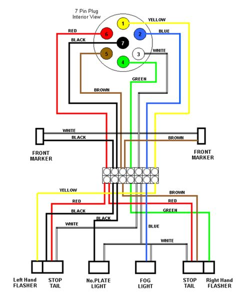 semi trailer lights wiring diagram get free image about