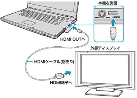 パソコンの画面をテレビに映したい | 会話形式で学ぶq&a集 | 初心者コーナー | パーソナルコンピューター