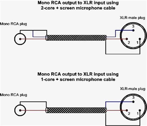 balanced xlr cable diagram wiring diagrams wiring diagram