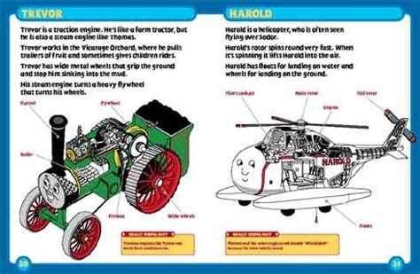 steam engine diagram worksheet haynes manual the tank engine friends free throughout steam engine diagram