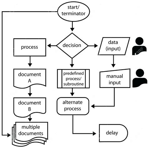 workflow diagram shapes meaning diagram process flow diagram shapes