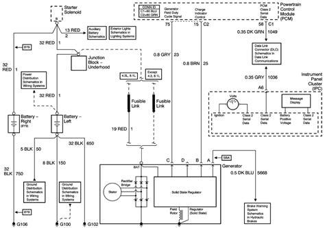 2004 gmc radio wiring diagram 2004 gmc alternator diagram wiring diagram odicis 2004 chevy silverado alternator wiring diagram wiring diagram