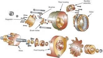 generators autosystempro
