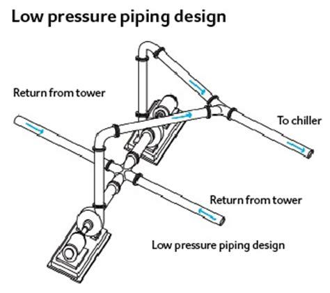 1998 suzuki sidekick wiring diagrams. 1998. wiring diagram