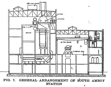 general layout of modern steam power plant power plant layout drawings blueraritan info