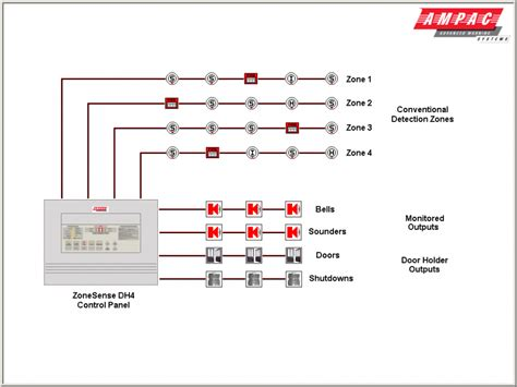 alpine 8027a alarm wiring diagram pdf wiring diagram