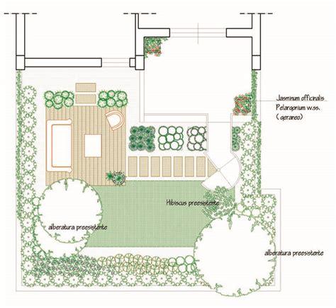 giardino progetto progetto giardino privato with giardino progetto