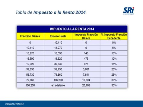 sri tabla de impuestos 2015 sri tabla impuesto renta 2016 persona tarifa impuesto