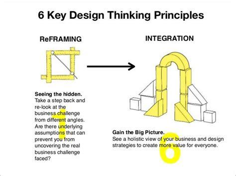 design thinking principles six key design thinking principles 3 638 jpg 638 215 479