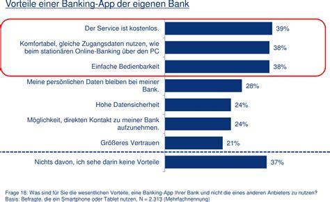 dsl bank baufinanzierung postbank vergleich comdirect geldautomatensuche