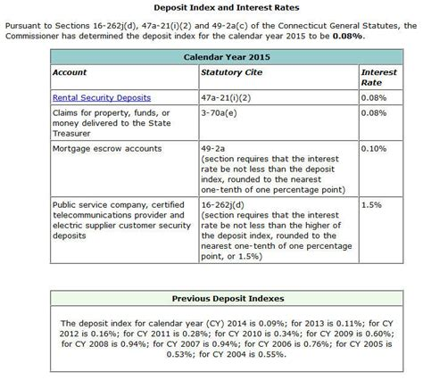 what is escrow bank account minimum interest rate for funds held in mortgage escrow