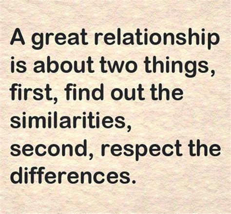 Respect Quotes 30 Quotes About Relationships And Design