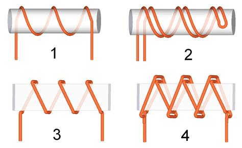 types of file types of winding by zureks png wikimedia commons