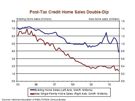 Tax Credit Form Lost In Post Bringing It All Back Home Re Correction 2 0