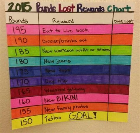 Discover Rewards Calendar 2015 Best 25 Weight Loss Rewards Ideas On Lose 40