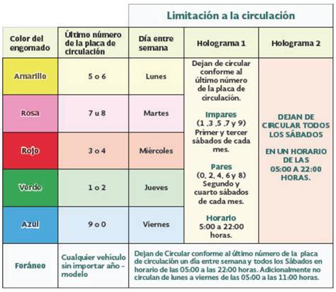 pago tenencia estado mexico 2014 donde pago multa verificacion df formato de multa
