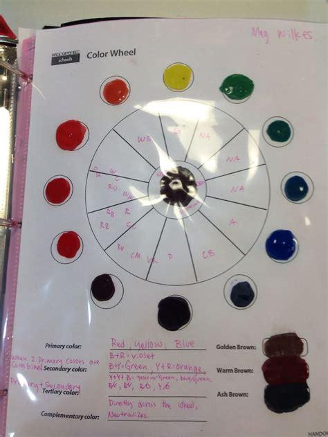 paul mitchell color wheel color wheel paul mitchell boise color
