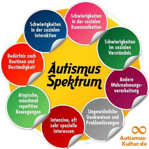 spektrum deutsch kurs und 3941323296 gef 252 hle eine sammlung von ideen zum ausprobieren zu sonstiges deutsch student centered