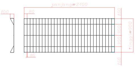 Klem Brc pagar brc solusi cerdas untuk pagar tahan karat jual pagar brc