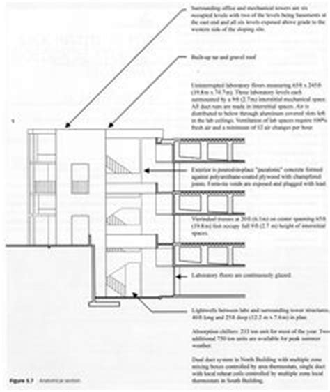 salk institute plan pinterest decks note and more salk institute for biological studies architecture