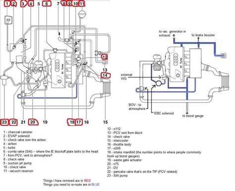audi a4 1 8 t engine diagram b6 a4 1 8t vacuum line and check valve removal simplification