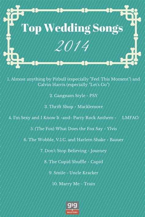 Top Wedding Songs for 2014