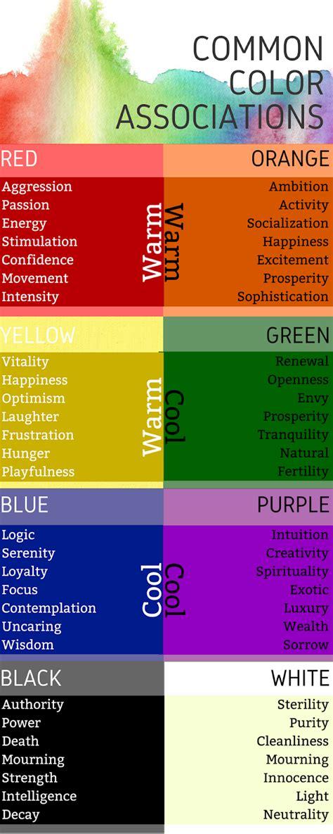 color associations bat herbals color therapy