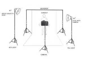 how to set up a light show prom portrait setup workflow the business of